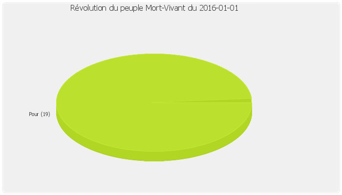 revolution_mortvivant_2016-01-01.png